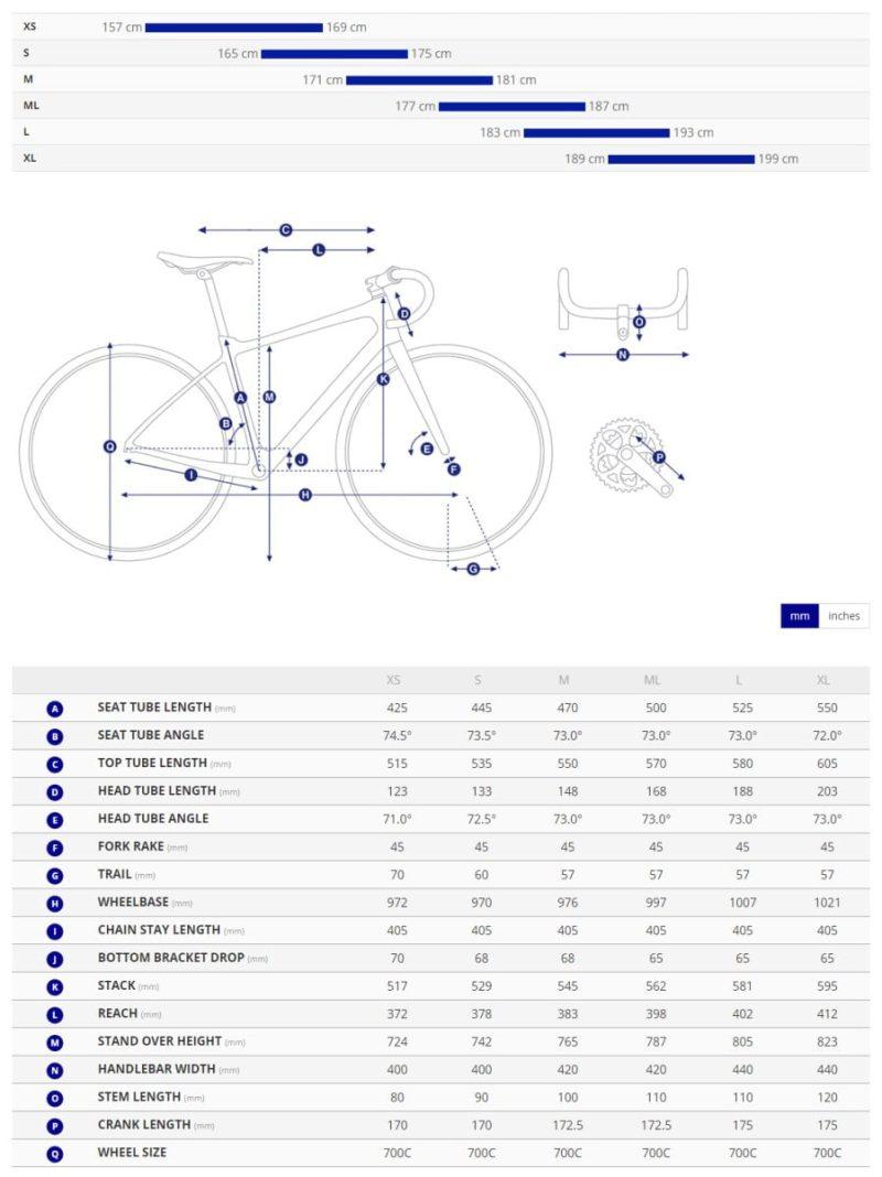 Велосипед Giant TCR Advanced 2-King of Mountain метал красн. M